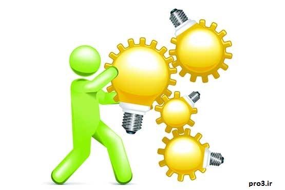 موضوعات پایان نامه مدیریت کارآفرینی