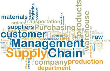 موضوعات پایان نامه مدیریت زنجیره تامین و تولید