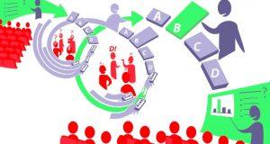 آموزش روش تحقیق کیفی | کمی | میکس متد Mix Method